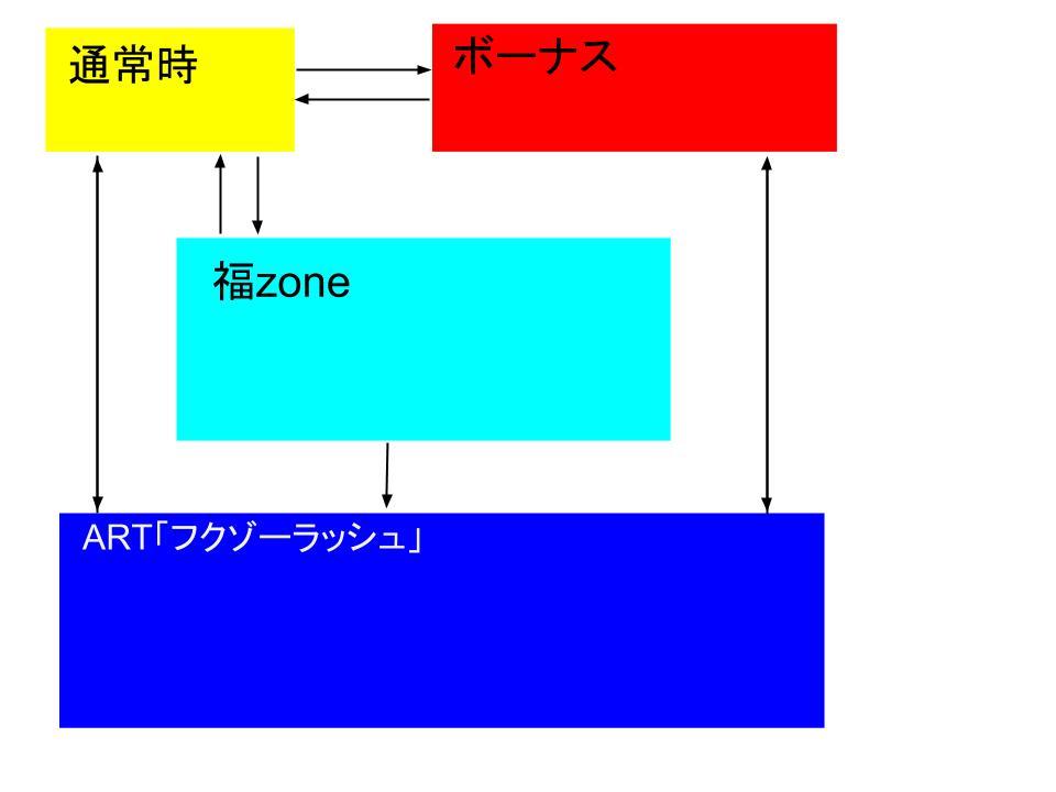 無題図形描画 (3)